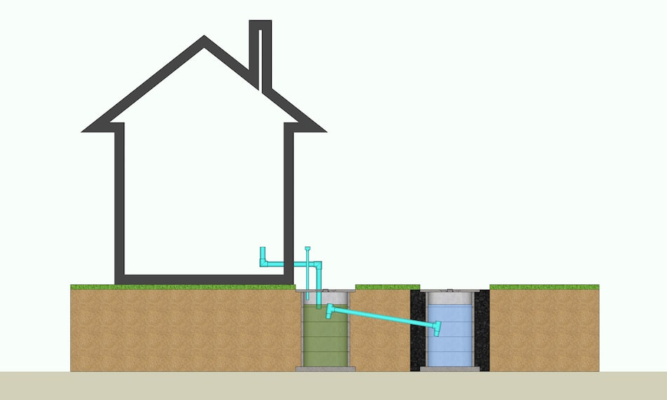 Waste Water Treatment in House